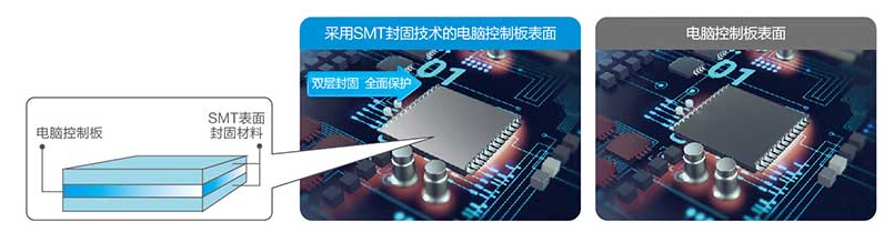SMT贴片封固技术