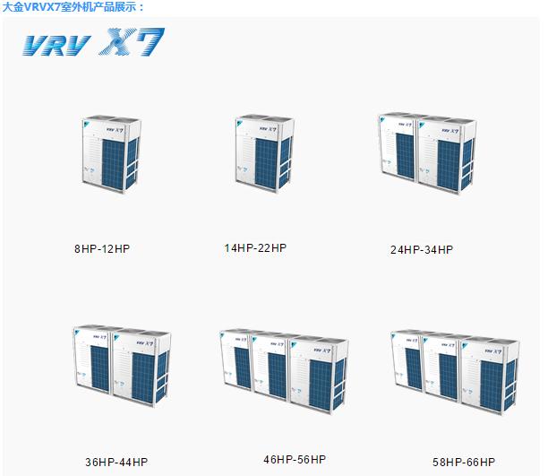 义乌大金空调系列产品性能介绍